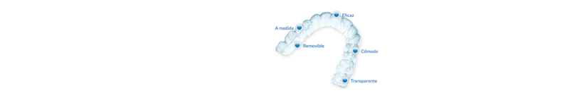 Invisalign precio - ortodoncia invisible Invisalign Full - Clínica dental Madrid Vinateros